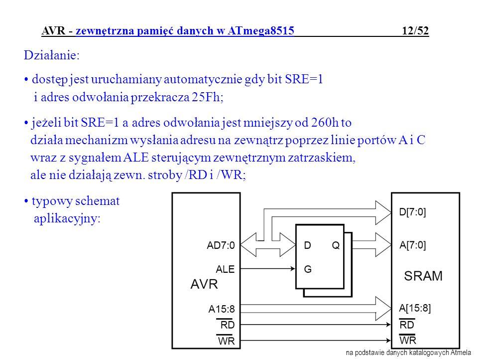 AVR - zewnętrzna pamięć danych w ATmega8515 12/52