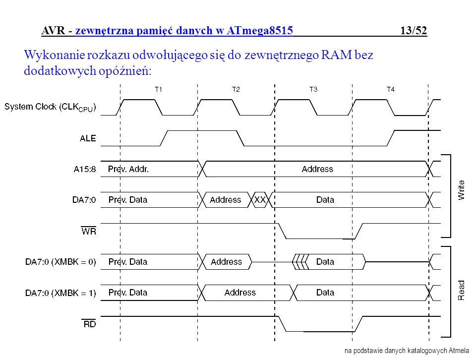 AVR - zewnętrzna pamięć danych w ATmega8515 13/52