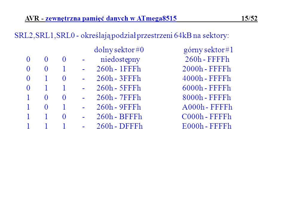 AVR - zewnętrzna pamięć danych w ATmega8515 15/52