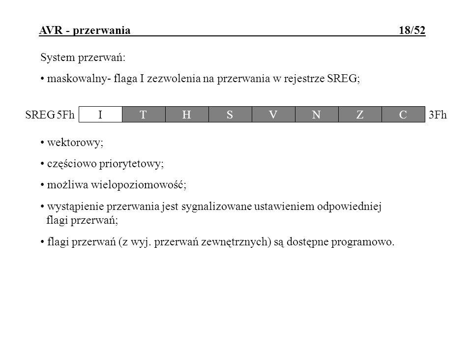 AVR - przerwania 18/52