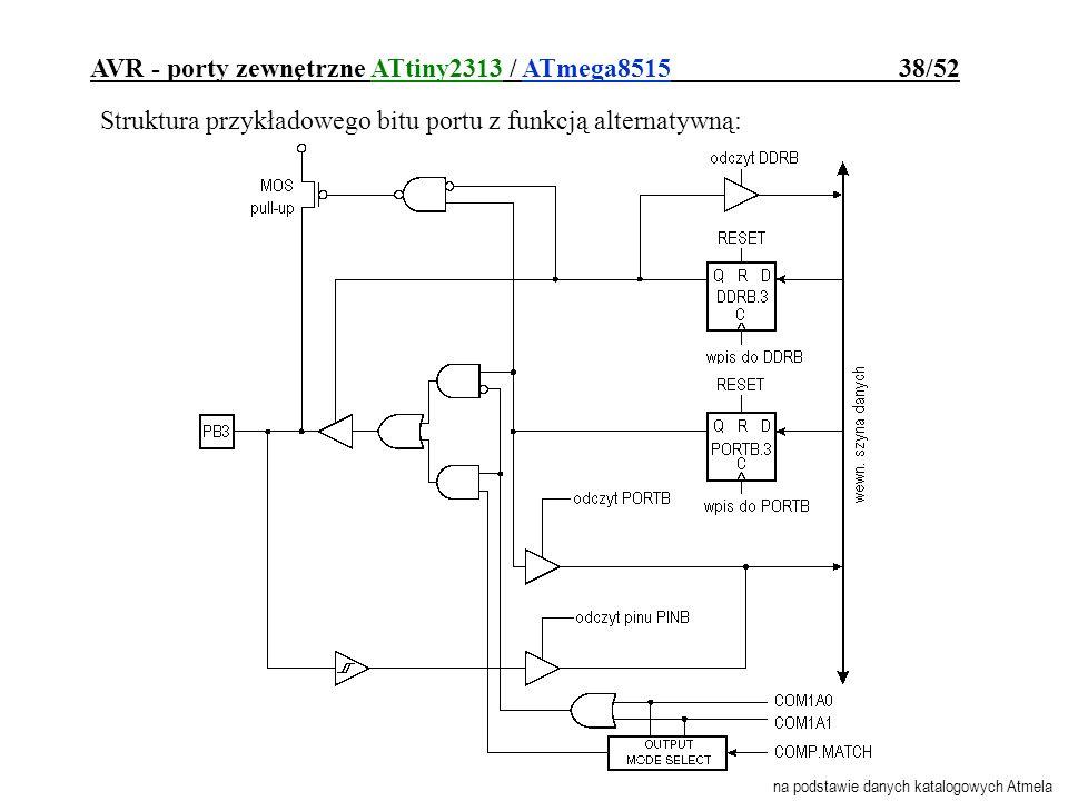 AVR - porty zewnętrzne ATtiny2313 / ATmega8515 38/52