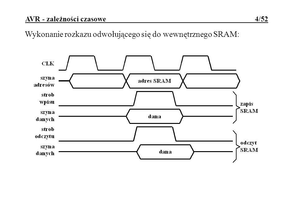 AVR - zależności czasowe 4/52