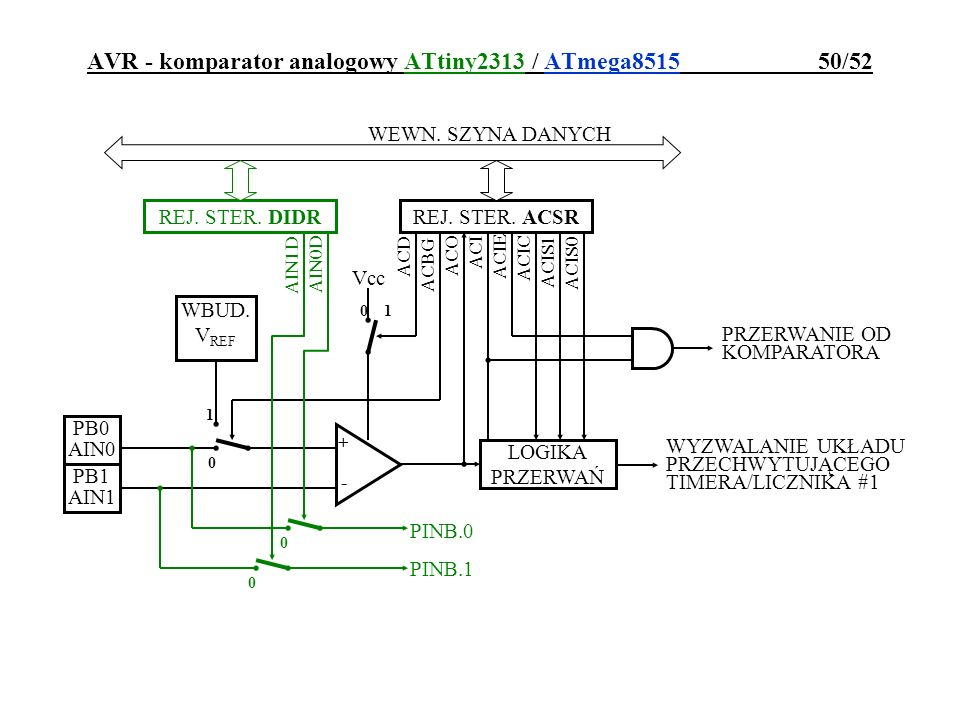 AVR - komparator analogowy ATtiny2313 / ATmega8515 50/52