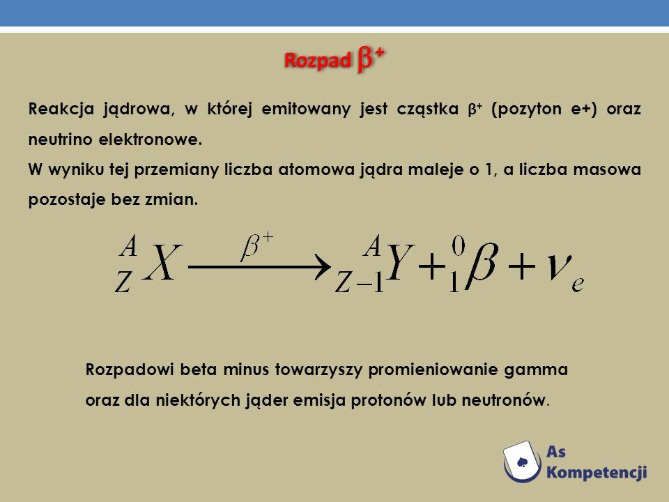 Rozpad + Reakcja jądrowa, w której emitowany jest cząstka β+ (pozyton e+) oraz neutrino elektronowe.