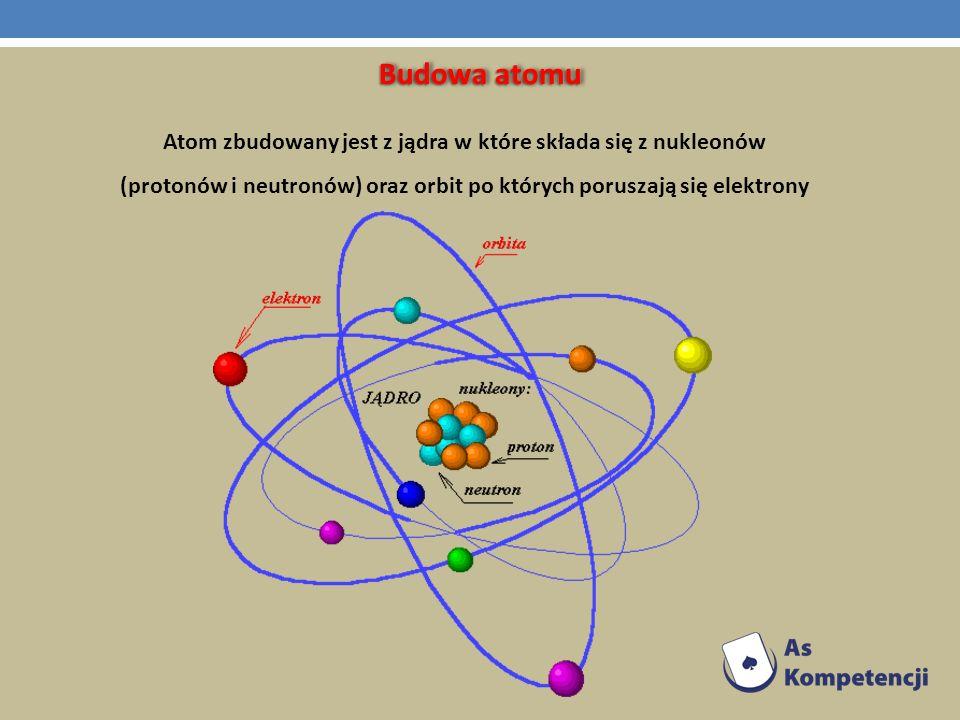 Budowa atomu Atom zbudowany jest z jądra w które składa się z nukleonów (protonów i neutronów) oraz orbit po których poruszają się elektrony.
