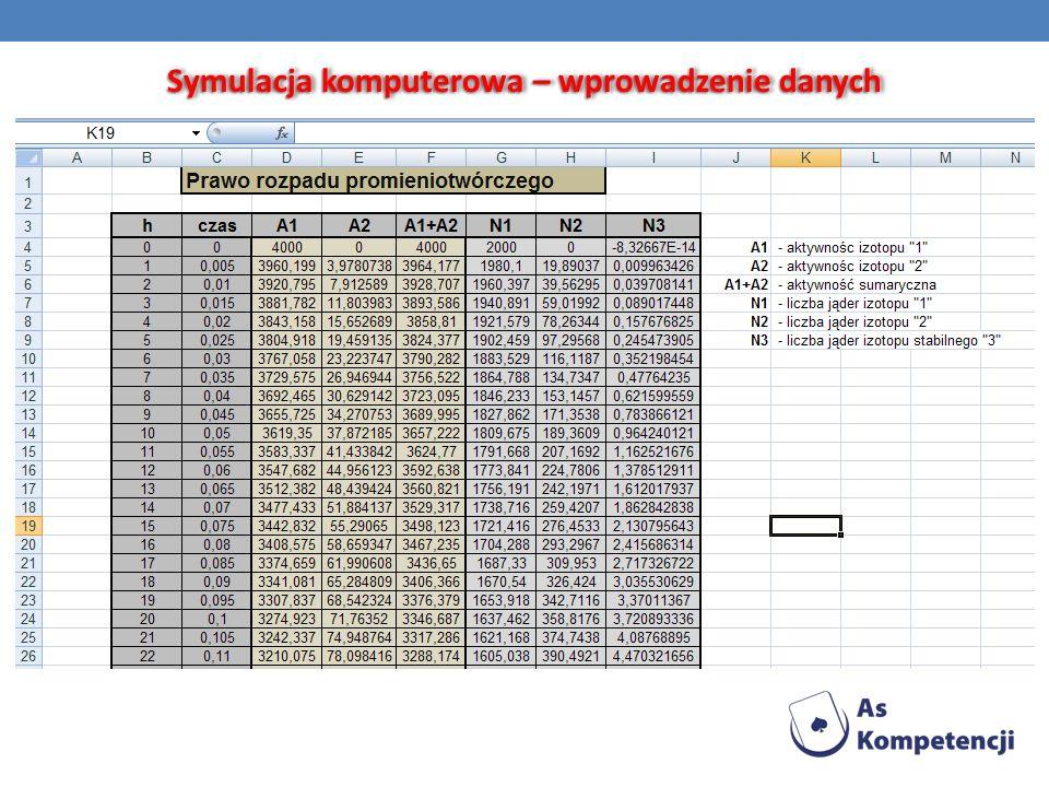Symulacja komputerowa – wprowadzenie danych