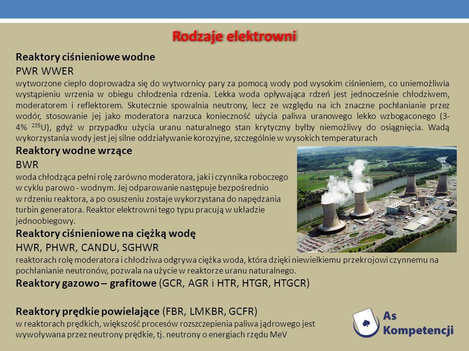 Rodzaje elektrowni Reaktory ciśnieniowe wodne PWR WWER