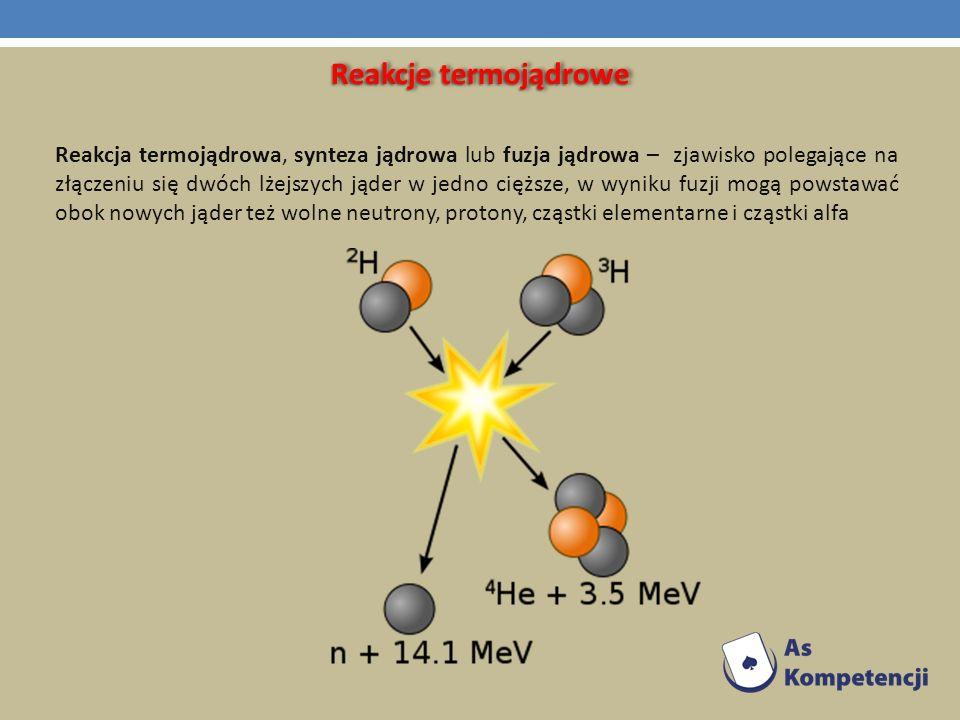 Reakcje termojądrowe