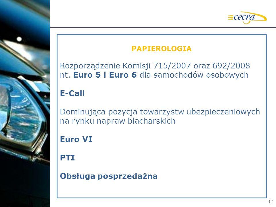 PAPIEROLOGIARozporządzenie Komisji 715/2007 oraz 692/2008 nt. Euro 5 i Euro 6 dla samochodów osobowych.