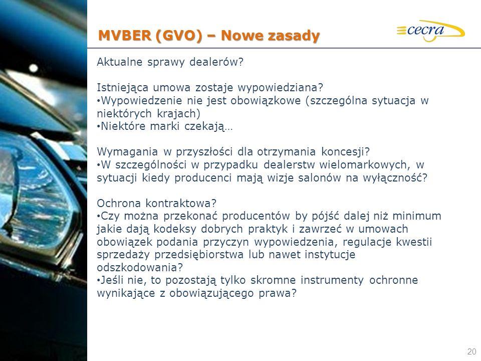 MVBER (GVO) – Nowe zasady