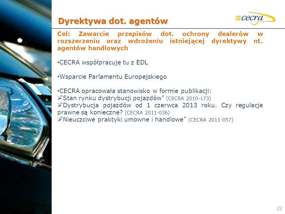 Dyrektywa dot. agentów Cel: Zawarcie przepisów dot. ochrony dealerów w rozszerzeniu oraz wdrożeniu istniejącej dyrektywy nt. agentów handlowych.