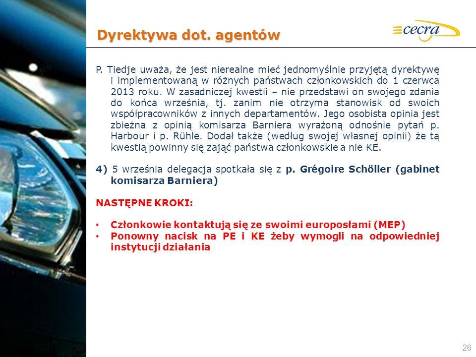 Dyrektywa dot. agentów