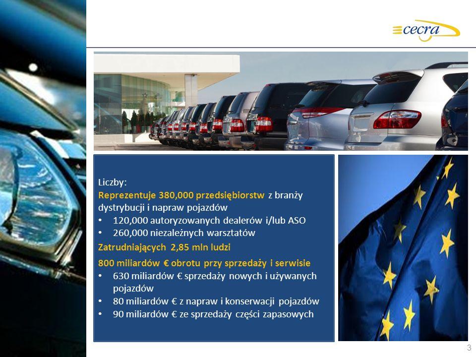 120,000 autoryzowanych dealerów i/lub ASO