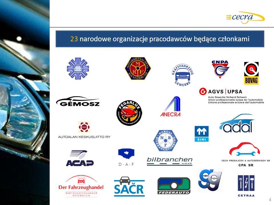 23 narodowe organizacje pracodawców będące członkami