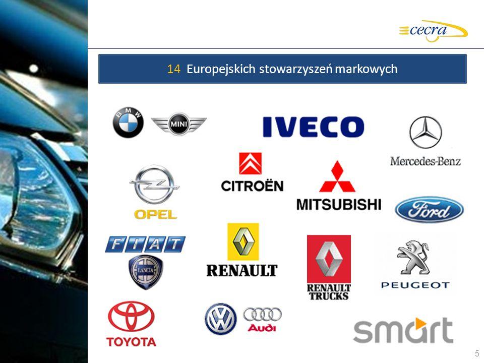 14 Europejskich stowarzyszeń markowych