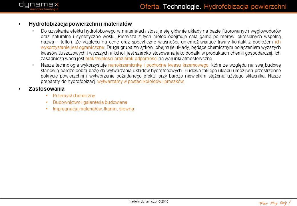 Oferta. Technologie. Hydrofobizacja powierzchni