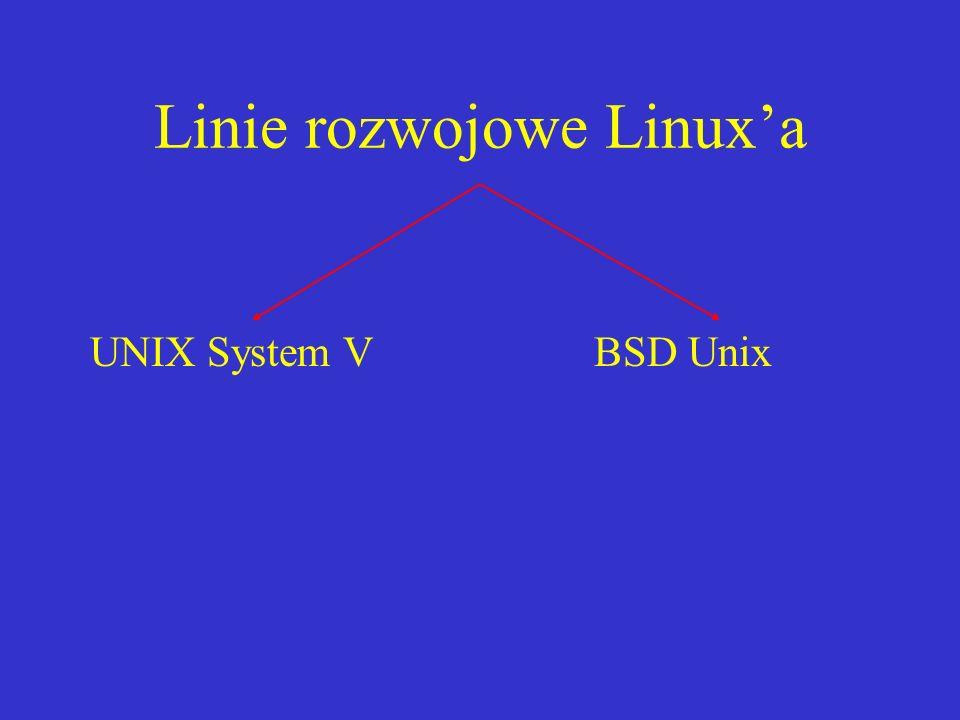 Linie rozwojowe Linux'a