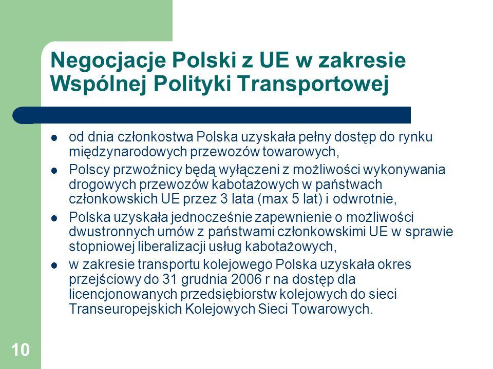 Negocjacje Polski z UE w zakresie Wspólnej Polityki Transportowej