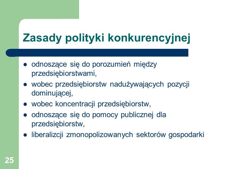 Zasady polityki konkurencyjnej