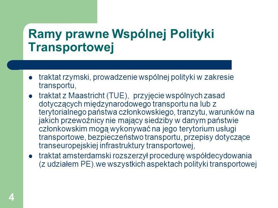 Ramy prawne Wspólnej Polityki Transportowej