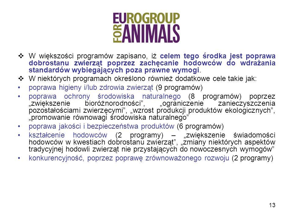 W większości programów zapisano, iż celem tego środka jest poprawa dobrostanu zwierząt poprzez zachęcanie hodowców do wdrażania standardów wybiegających poza prawne wymogi.