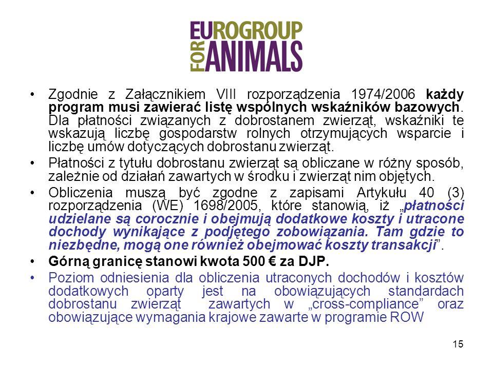 Zgodnie z Załącznikiem VIII rozporządzenia 1974/2006 każdy program musi zawierać listę wspólnych wskaźników bazowych. Dla płatności związanych z dobrostanem zwierząt, wskaźniki te wskazują liczbę gospodarstw rolnych otrzymujących wsparcie i liczbę umów dotyczących dobrostanu zwierząt.