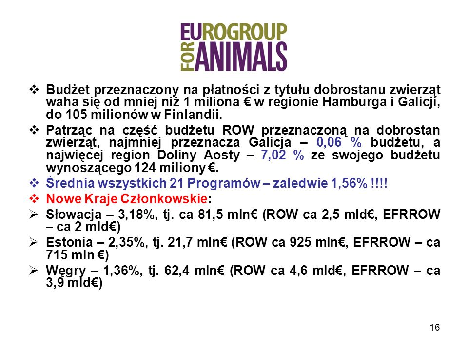 Budżet przeznaczony na płatności z tytułu dobrostanu zwierząt waha się od mniej niż 1 miliona € w regionie Hamburga i Galicji, do 105 milionów w Finlandii.