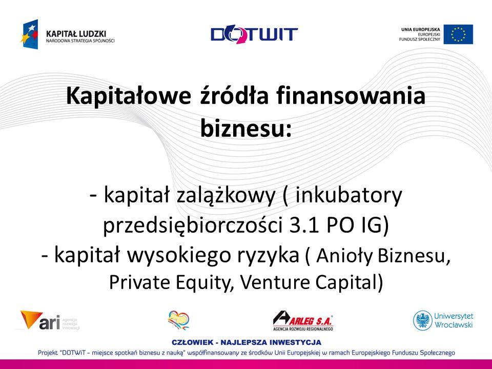Kapitałowe źródła finansowania biznesu: - kapitał zalążkowy ( inkubatory przedsiębiorczości 3.1 PO IG) - kapitał wysokiego ryzyka ( Anioły Biznesu, Private Equity, Venture Capital)