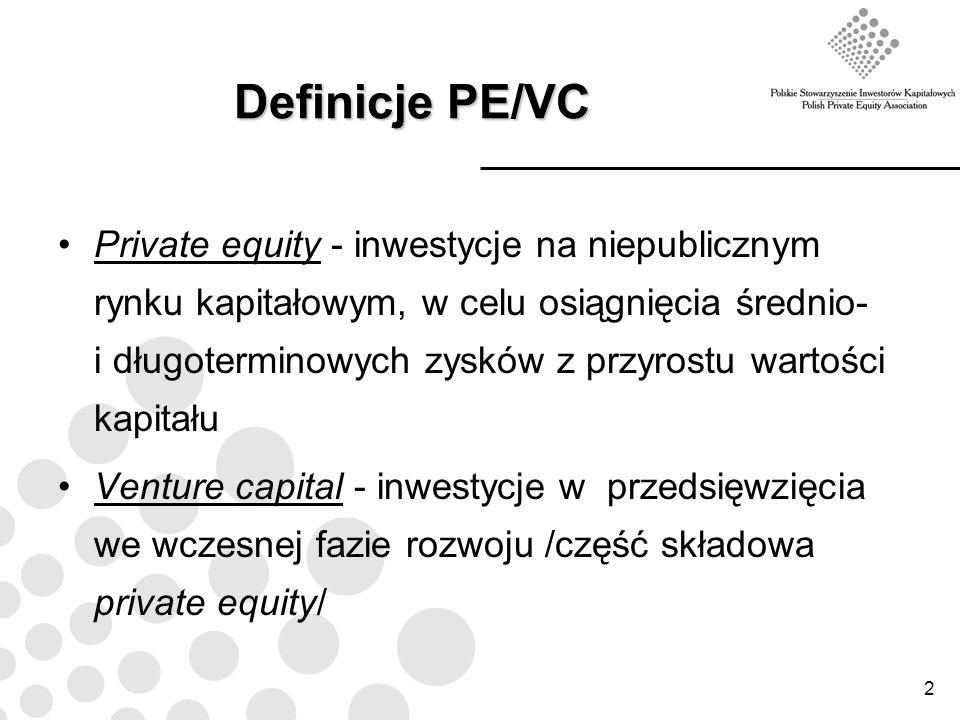 Definicje PE/VC