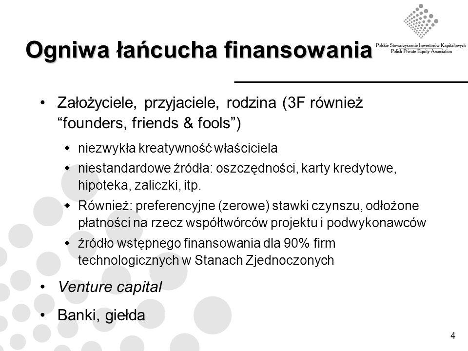 Ogniwa łańcucha finansowania