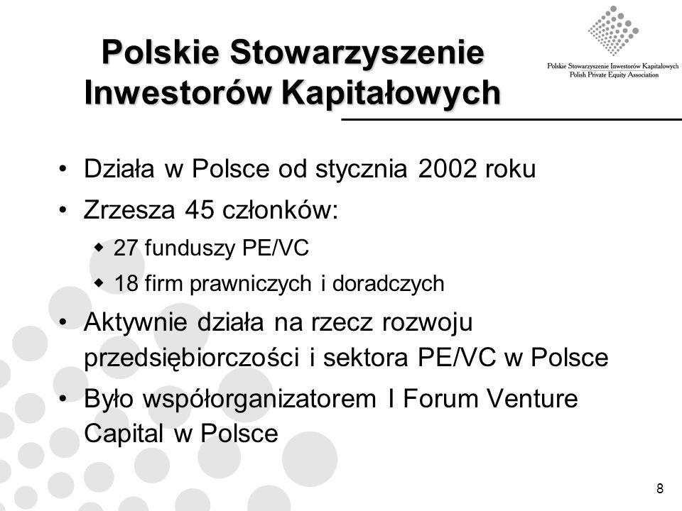 Polskie Stowarzyszenie Inwestorów Kapitałowych