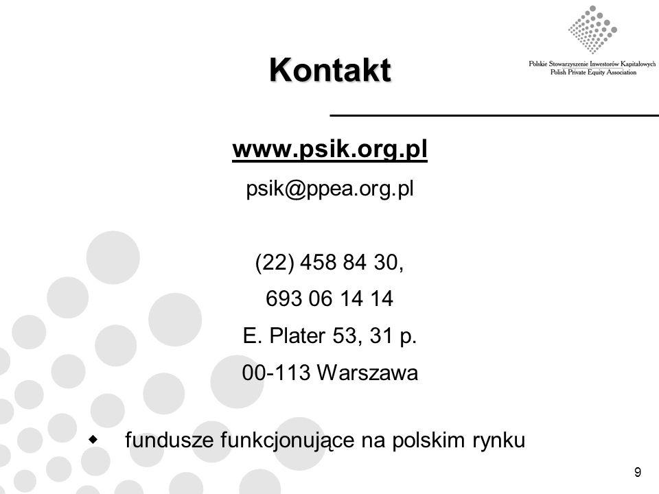Kontakt www.psik.org.pl psik@ppea.org.pl (22) 458 84 30, 693 06 14 14