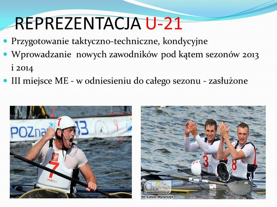 REPREZENTACJA U-21 Przygotowanie taktyczno-techniczne, kondycyjne