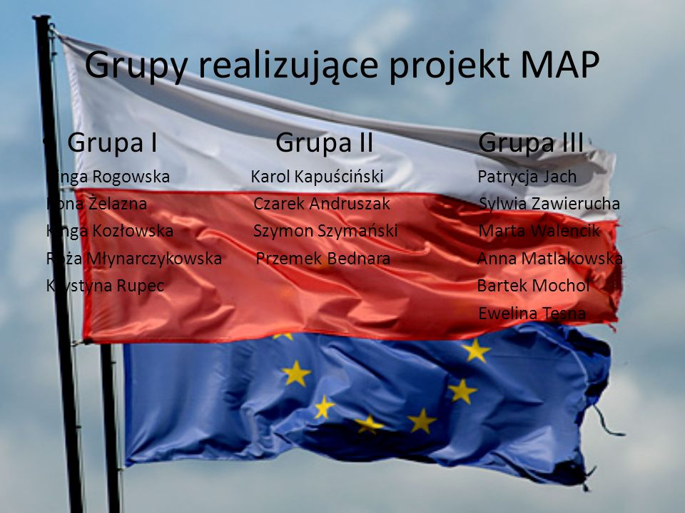 Grupy realizujące projekt MAP