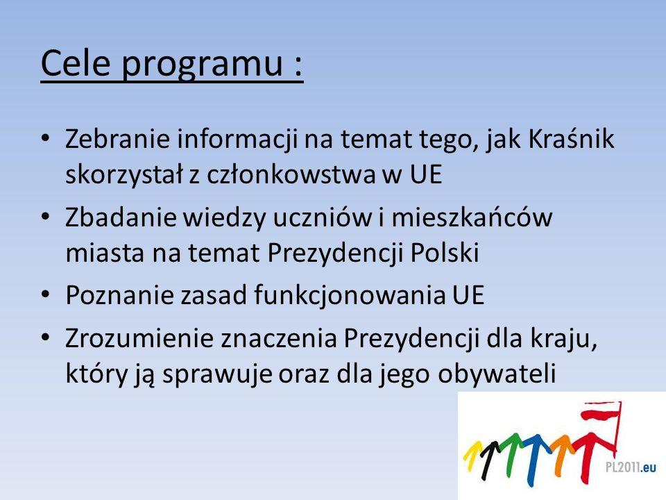 Cele programu : Zebranie informacji na temat tego, jak Kraśnik skorzystał z członkowstwa w UE.