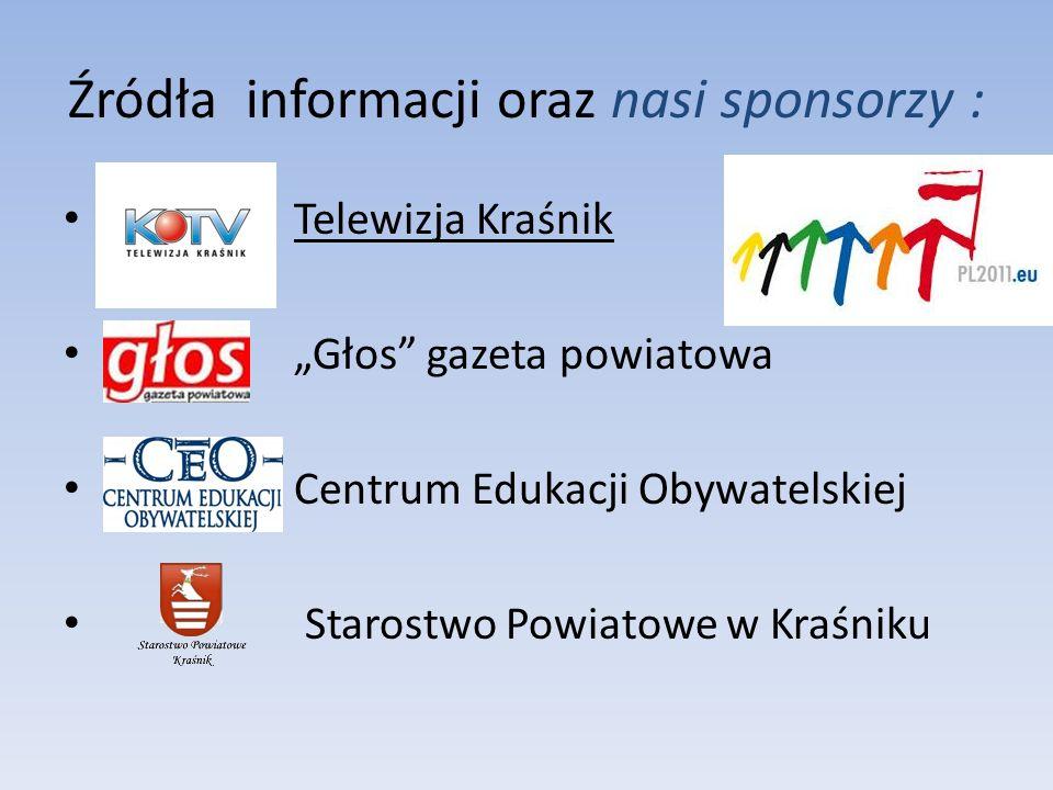 Źródła informacji oraz nasi sponsorzy :