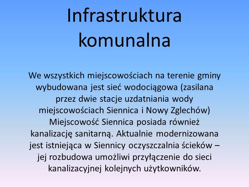 Infrastruktura komunalna