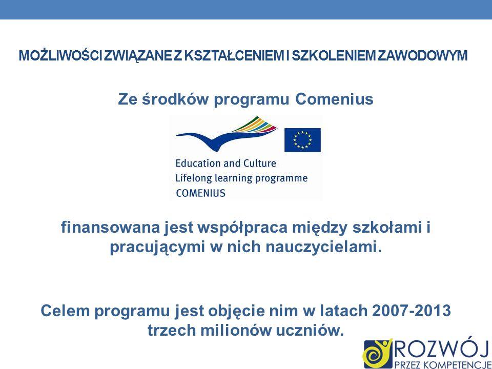 Możliwości związane z kształceniem i szkoleniem zawodowym