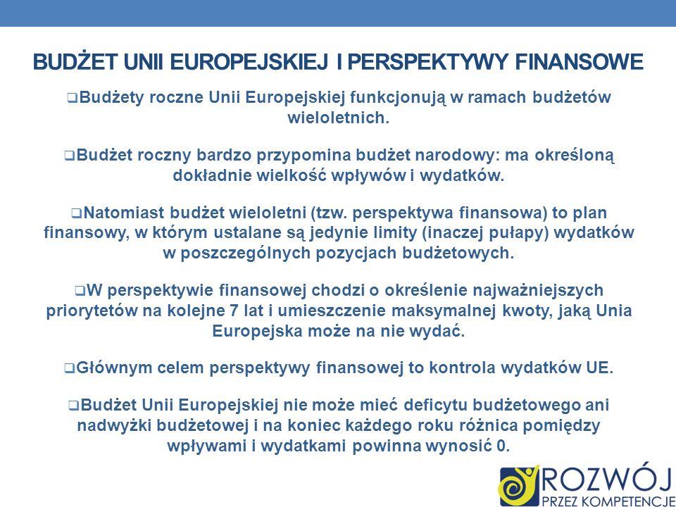 Budżet Unii Europejskiej i perspektywy finansowe