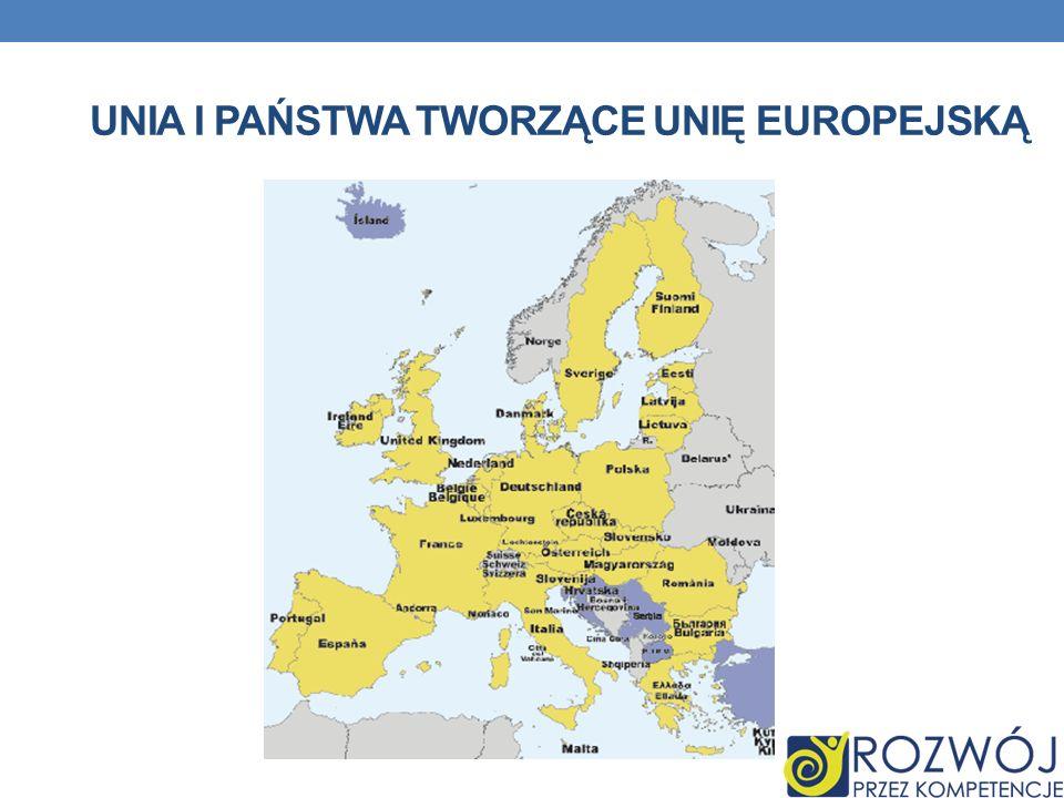 Unia i Państwa tworzące Unię Europejską
