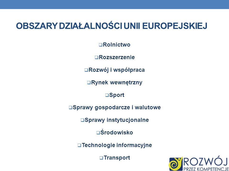 Obszary działalności Unii Europejskiej