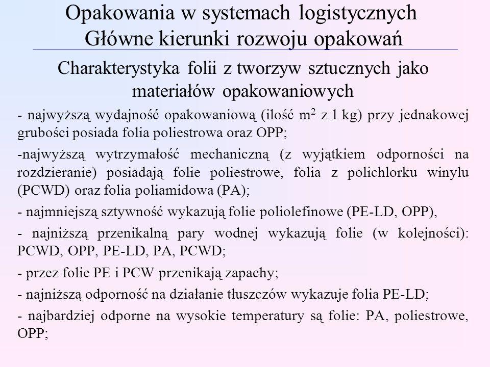 Opakowania w systemach logistycznych Główne kierunki rozwoju opakowań