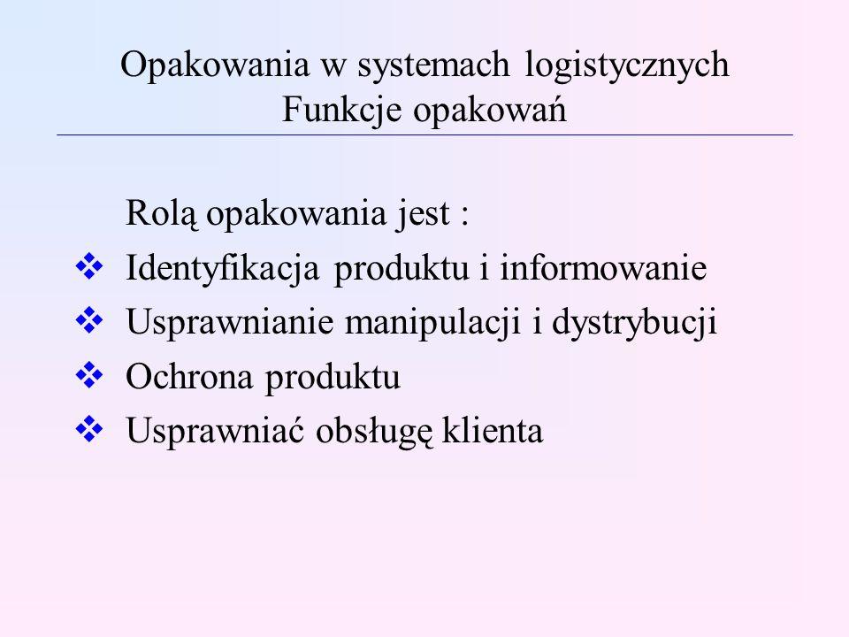 Opakowania w systemach logistycznych Funkcje opakowań