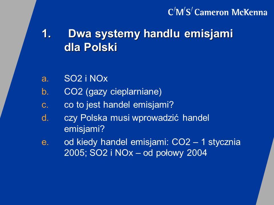 1. Dwa systemy handlu emisjami dla Polski
