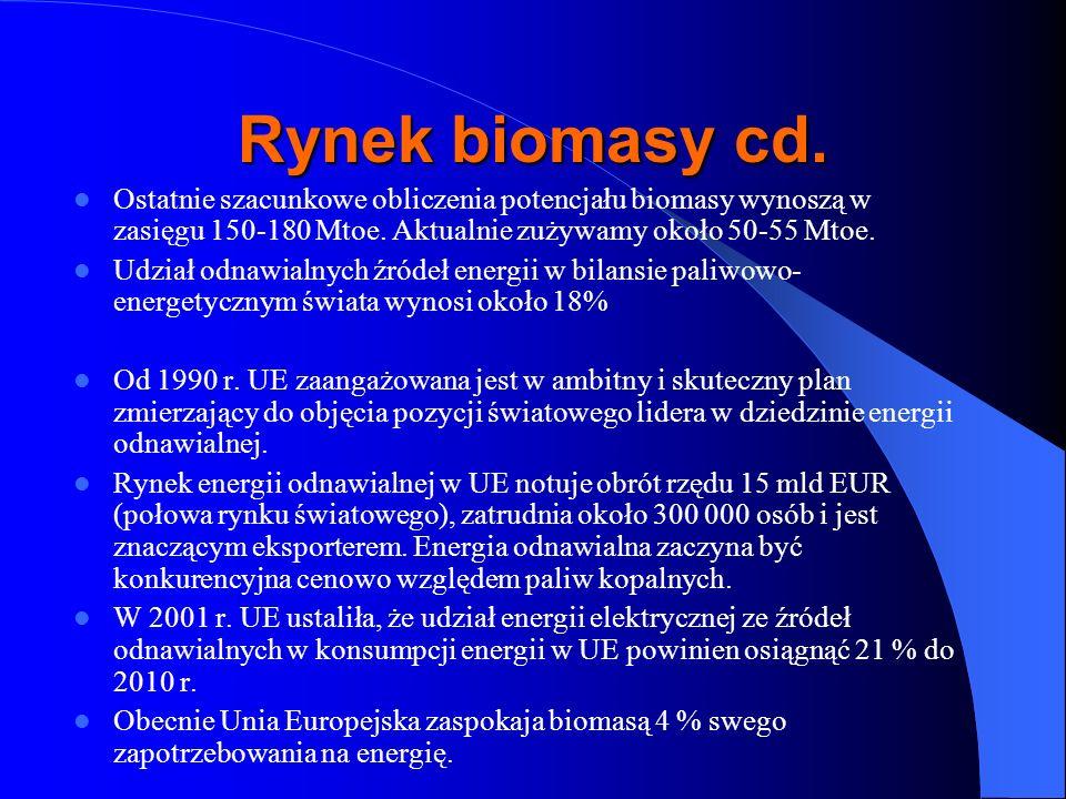 Rynek biomasy cd. Ostatnie szacunkowe obliczenia potencjału biomasy wynoszą w zasięgu 150-180 Mtoe. Aktualnie zużywamy około 50-55 Mtoe.