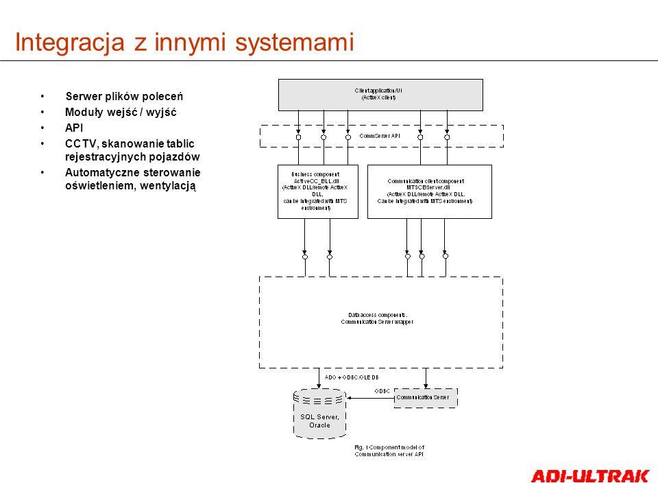 Integracja z innymi systemami