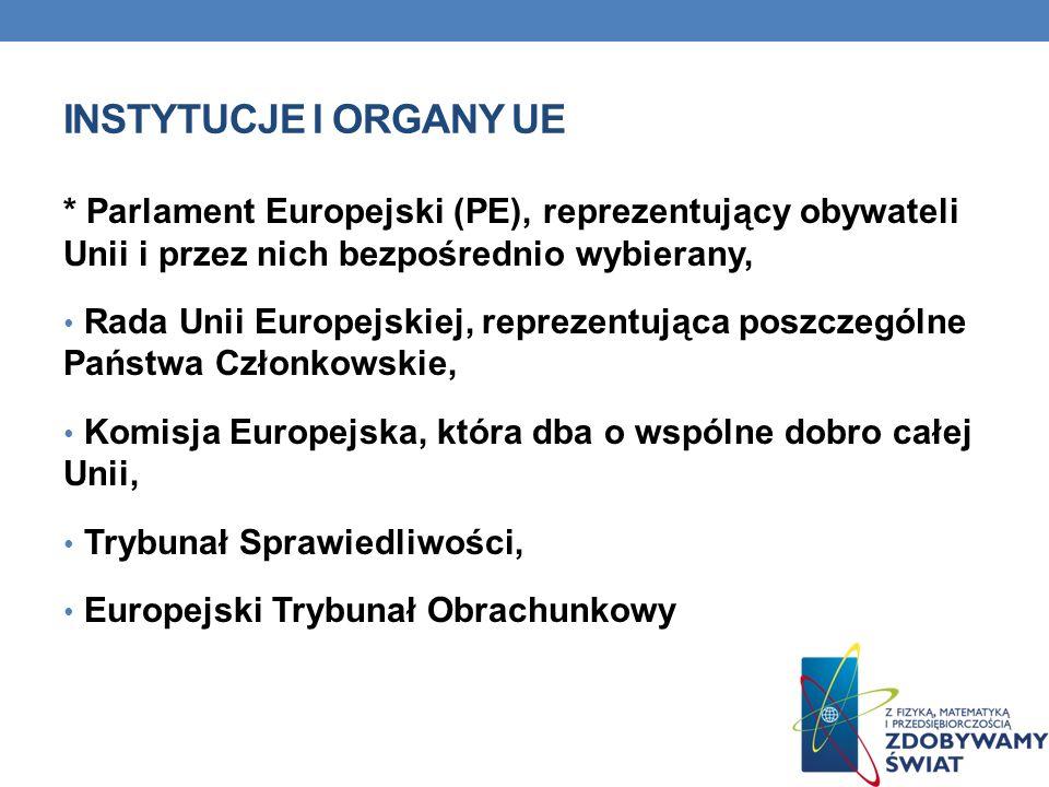 Instytucje i organy UE * Parlament Europejski (PE), reprezentujący obywateli Unii i przez nich bezpośrednio wybierany,