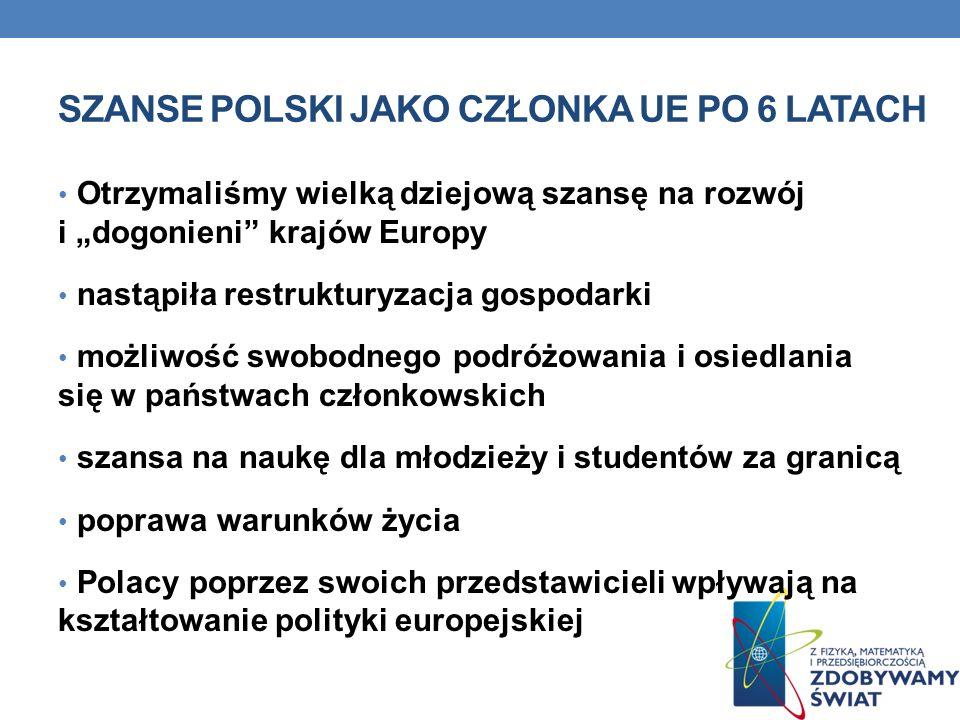 Szanse Polski jako członka UE po 6 latach