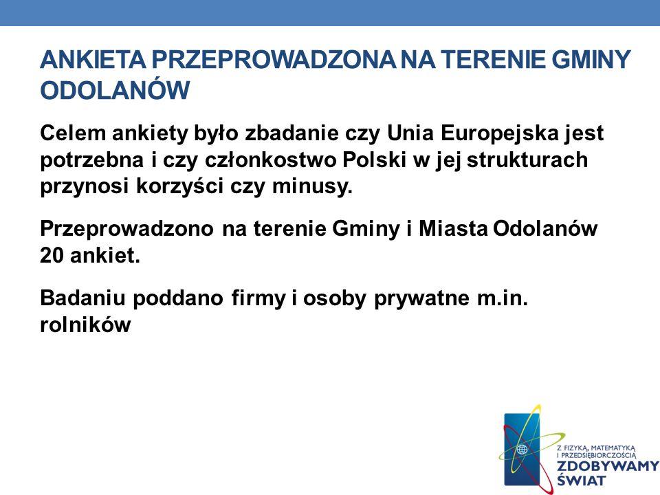 Ankieta przeprowadzona na terenie gminy Odolanów