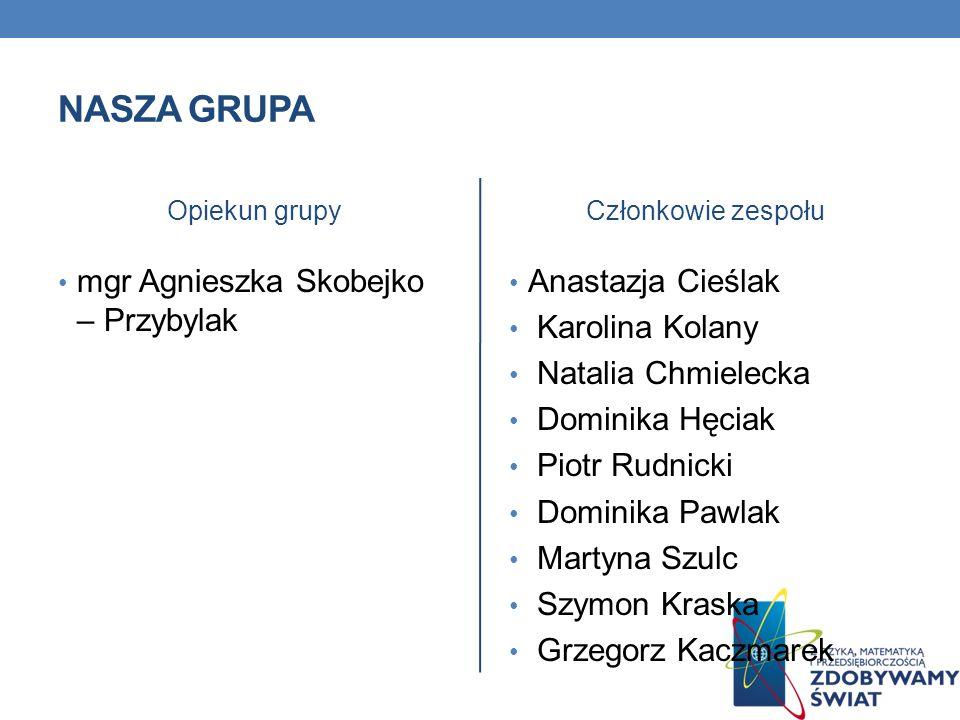 Nasza grupa mgr Agnieszka Skobejko – Przybylak Anastazja Cieślak